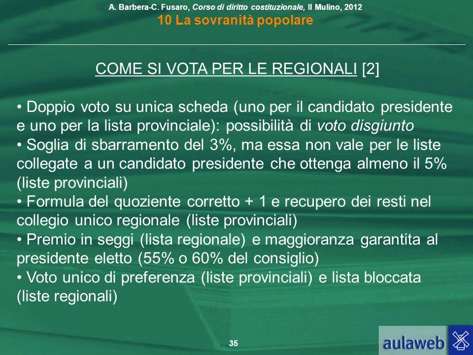 COME SI VOTA PER LE REGIONALI [2]